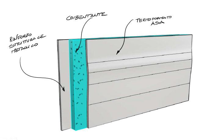 Sezione del materiale utilizzato nell'allestimento interno